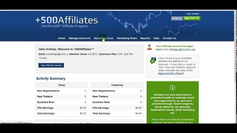 Affiliate Forex Program – Tips When Setting up One